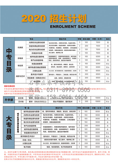 石家庄东华铁路学校2020年秋季招生计划