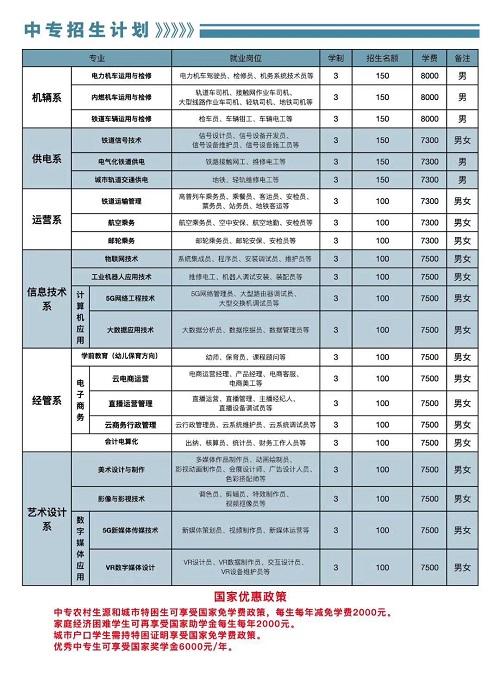 雷竞技电竞平台东华raybet雷竞技客户端雷竞技app官网2021年招生简章